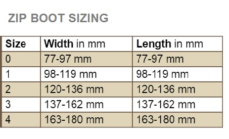 Zip Boot sizing
